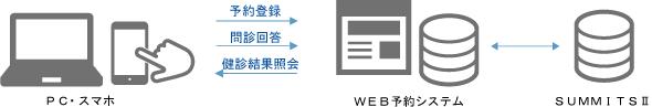web_system01